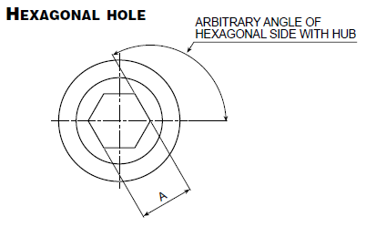 hex_hole