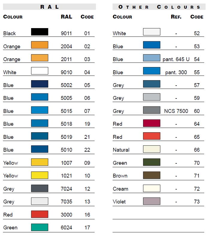colour_chart_plastic